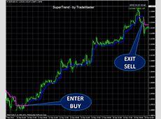 **SuperTrend** Powerful Advanced Meta Trader MT4 Indicator