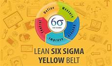 Six Sigma Courses Lean Six Sigma Yellow Belt Lssyb