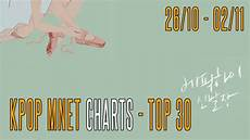 Kpop Chart Mnet Kpop Mnet Charts Top 30 26 10 02 11 Youtube