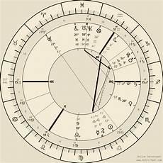 Natal Chart Astro Seek Astrolabe Natal Chart Astrology Alabe Free Birth Chart