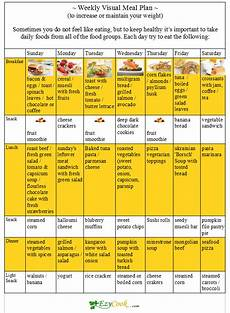 Vegetarian Diet Chart For Weight Gain For Female Diet Plan Healthy Weight Gain Diet Plan