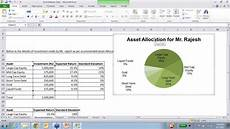 How To Chart Data In Excel Presenting Financial Data In Excel Charts Youtube