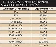 Grounding Conductor Size Chart Stumped By The Code Nec Requirements For Sizing Equipment