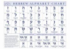 Hebrew Number Meaning Chart Hebrew Alphabet Chart The Israel Bible