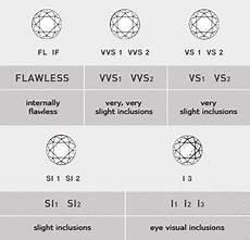 Best Diamond Clarity And Color Chart Diamond Clarity Color Carat Chart Di 2020 Dengan Gambar