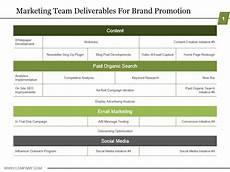 Marketing Deliverables Marketing Team Deliverables For Brand Promotion Powerpoint