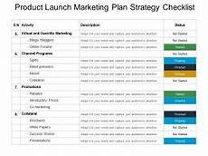 Product Launch Plan Product Launch Ideas Templates Powerpoint Presentation