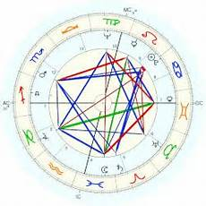Robert Holmes 224 Court Horoscope For Birth Date 27 July