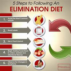 5 steps to following an elimination diet drjockers