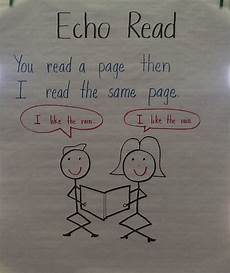How To Read Cardiogram Chart Echo Reading Strategies For Students