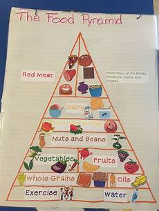 How To Make A Creative Chart Food Pyramid Anchor Chart My Students Helped To Create