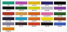 Wrisco Aluminum Color Chart Aluminum Anodizing R C Tech Forums