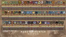 Mhw Weakness Chart Mhw Elemental And Status Ailment Weakness Chart Hd