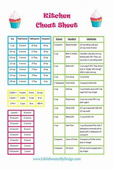 cooking measurement chart a conversion chart that includes common substitutions will