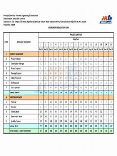 Manpower Chart Excel Manpower Mobilization Plan Action Plan Template How To