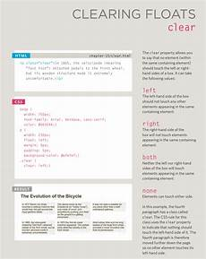 html div clear html css clear both property inside stack