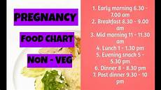 Diet Chart For Non Vegetarian Pregnancy Food Chart India Indian Pregnancy Diet Menu