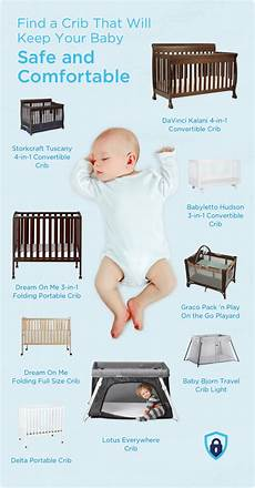 2018 s best baby cribs reviews safety guidelines and top