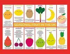 Vegetable Season Chart Uk Seasonal Fruits Chart For The Uk Fruit In Season Fruit