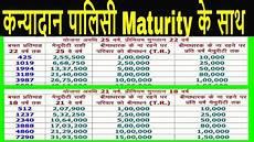 Lic Plan Chart In Hindi Lic क लक ष य ब ट क कन य द न Jeevan Lakshay 833 With
