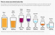 Alcohol By Volume Chart Short Amp Long Term Effects Of Alcohol Related Deaths