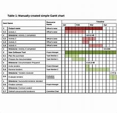 Gantt Chart Template Word Free 5 Sample Gantt Chart Templates In Pdf Word Excel