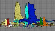 Dragon Height Chart Dragon Breeds And Their Sizes Flight Rising Discussion