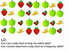 Food Tally Chart Differentiated Tally Amp Frequency Chart Worksheet