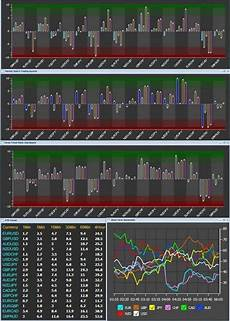 Mt4 Floating Charts Software Fxdd Mt4 Floating Charts Download For Free Softdeluxe