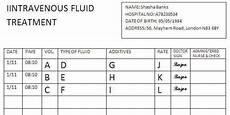 How To Chart Iv Fluids Iv Fluids Iv Fluids Amp Daily Requirements 2