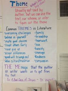 Themes Message Top 49 Ideas About Theme On Pinterest Literature