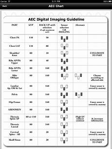 Veterinary Radiographic Positioning Chart X Ray Technique Chart Google Search Radiology Tech