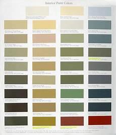 Williamsburg Color Chart Williamsburg Paint Colors Martin Senour Paints
