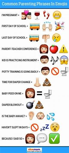 Sentences With Emoji Icons Best Friend Quotes With Emojis Quotesgram