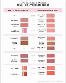 Mary Cheek Color Conversion Chart Mary Chromafusion Cheek Conversion Chart Mary
