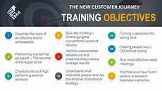 Trainer Objectives Training Objectives Get The Edge