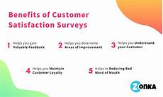 Survey Benefit Benefits Of Customer Satisfaction Surveys
