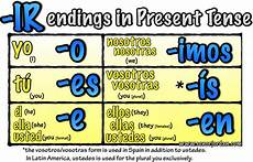 Verb Ir In Spanish Chart Spanish Classroom Present Tense In Spanish Linguaworld In