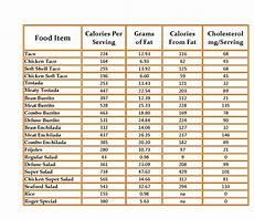 Food Nutritional Values Chart Pdf Daily Nutrition Chart Diabetes Inc