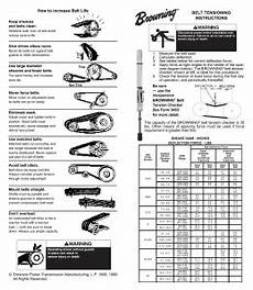 Fenner Belt Tension Chart Belts Clutches And Brakes