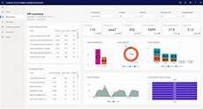 Kpi Dashboard Kpi Summary Dashboard Dynamics 365 Ai Microsoft Docs