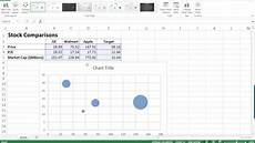 Using Bubble Charts In Excel Excel 2016 Creating Bubble Charts Youtube