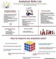 Definition Of Analytical Skills Analytical Skills Visual Ly