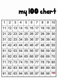 Number Chart 1000 To 9999 1 100 Number Chart Printable 100 Number Chart Number