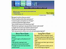 Examples Of Short Term Goals Quotes About Short Term Goals 33 Quotes