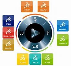 Dassault Design Software Dassault Syst 232 Mes Amp Safran Software 3d Printing Industry