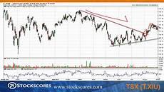 Weekly Stock Charts The Basics Of Stock Chart Reading Stockscores Market