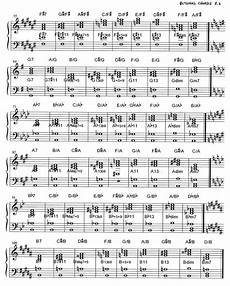 Jazz Chord Chart For Piano Jazz Chord Progressions Piano Chart Thelifeisdream