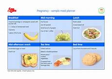 Best Diet During Pregnancy Chart Weight Loss Diet Your Diet After Pregnancy I Pregnancy