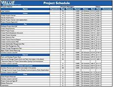 Management Schedule Template Generating Value By Using A Project Schedule And Gantt
